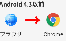 Androidキャッチ